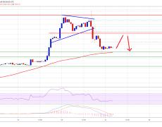 Bitcoin Trading Near Make-or-Break Levels, 100 SMA Holds Key