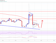 Bitcoin (BTC) Could Rise Again Before Fresh Monthly Low