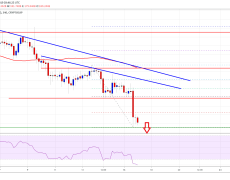 Bitcoin & Crypto Market At Risk of Further Losses: LTC, BNB, BCH, TRX Analysis