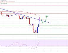 Bitcoin & Crypto Market Signaling Bullish Reversal: BNB, BCH, LTC, EOS Analysis