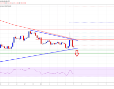 Bitcoin & Crypto Market Turn Red Again: BCH, XLM, EOS, TRX Analysis