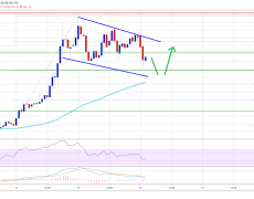 Here Is Why Dips In Ethereum Could Be A Trap By The Bulls