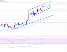 A Strong Uptrend Is Forming For Ethereum And It Could Rally To $200