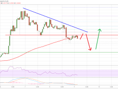 Ripple (XRP) Price & Time: Downside Thrust Before Fresh Increase