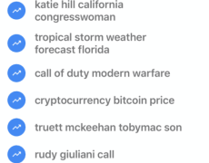 Bitcoin Trending On Google Next To Call of Duty, Kanye West, and Rudy Giuliani