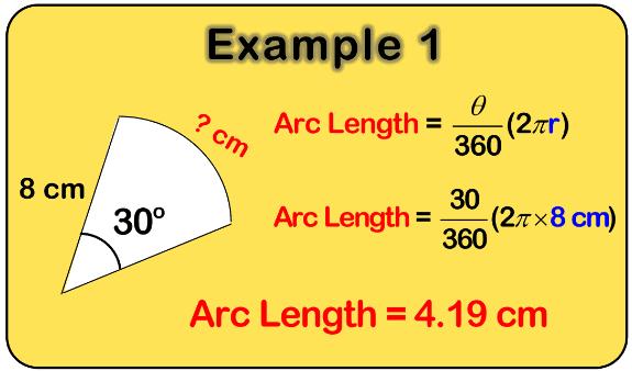 Arc Lengths Worksheets