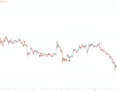 XRP Kicks Off Another Year Of Decline With Potential Bear Pennant Breakdown