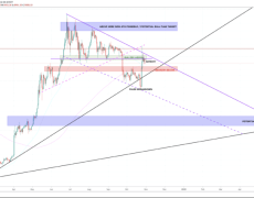 As Bitcoin Price Drops To $9K, Here Are the Targets Traders Are Watching