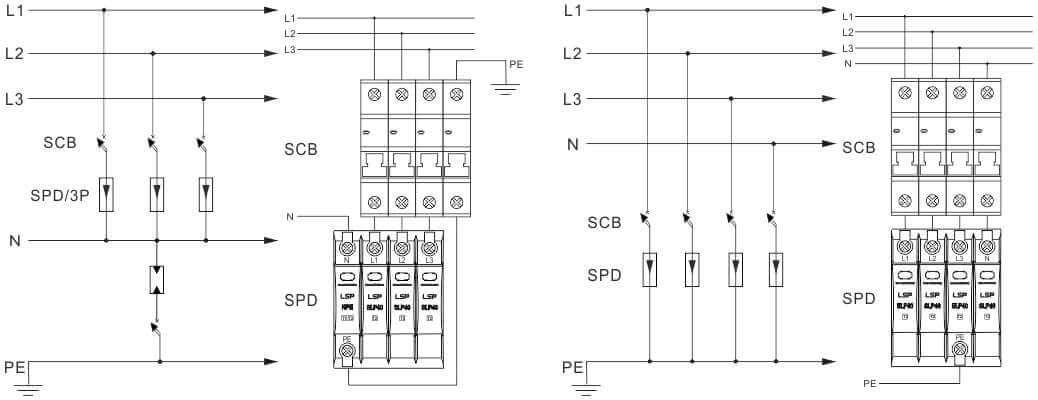 SPD ile SCB serisi bağlantı Temel devre şeması
