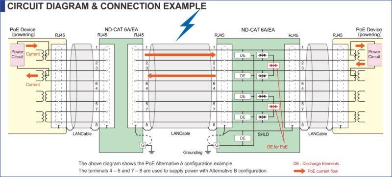 Devre Şeması ve Bağlantı-Örnek-IT-Sistemleri-Net-Defender-ND-CAT-6AEA