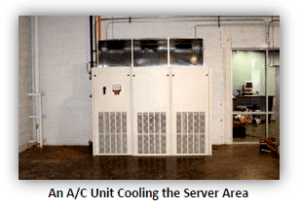 Safe Haven Servers cooled by A/C