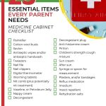 Medicine Cabinet Checklist 25 Essential Items Every Parent Needs