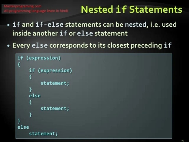 Nested If Else Statement kese work karta hai ?