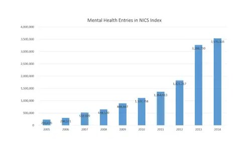 mental-health-graph-1024x590