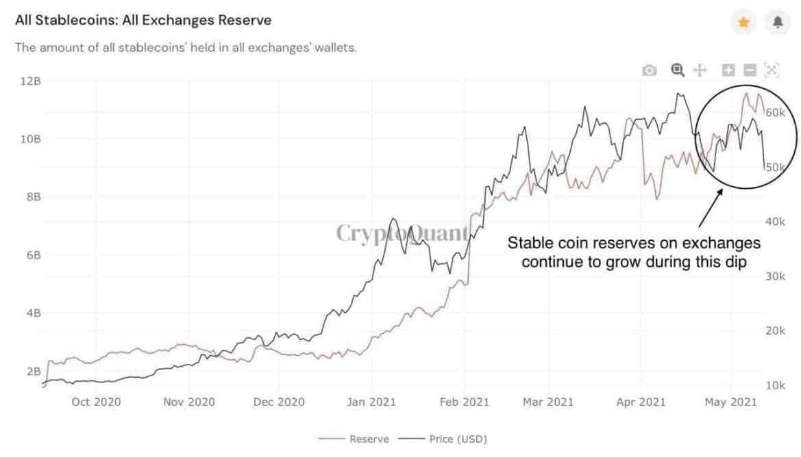 """Bitcoin Balinaları Borsalara BTC Yığıyor! """"Selloff Olabilir"""""""