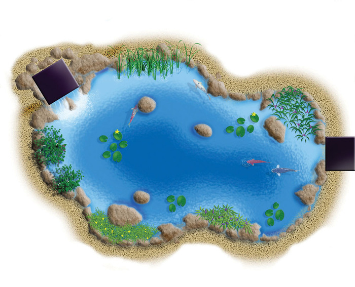 aquascape complete pond kit 21 feet x
