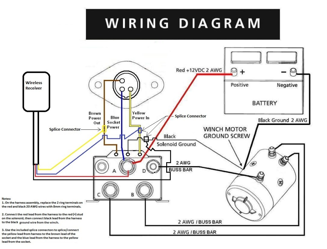 winch wiring diagram warn winch solenoid wiring diagram atv wiring superwinch atv wiring diagram wiring diagram atv winch switch kit image about wiring diagram