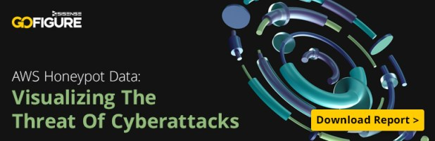 Cyberattack Data