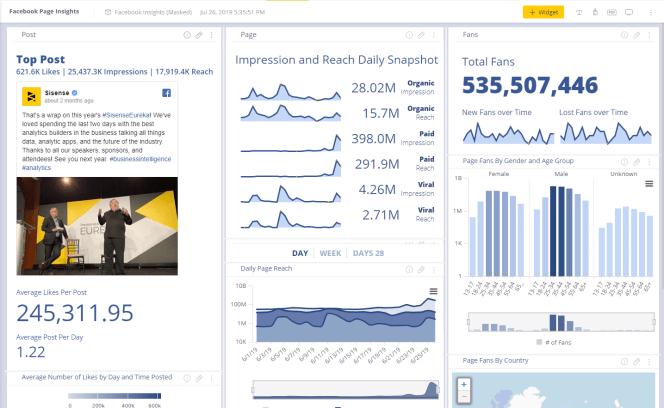 website analytics tools - Facebook