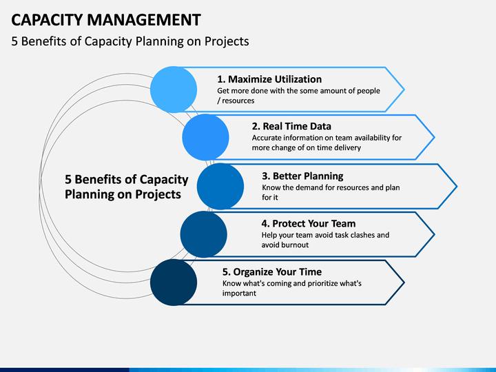 Capacity Management PowerPoint Template SketchBubble