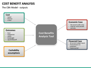 Cost Benefit Analysis PowerPoint Template | SketchBubble