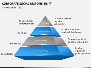 Corporate Social Responsibility PowerPoint Template | SketchBubble