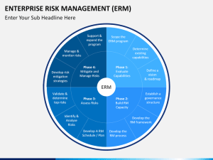 Enterprise Risk Management (ERM) PowerPoint Template