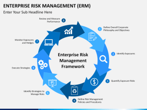 Enterprise Risk Management (ERM) PowerPoint Template | SketchBubble
