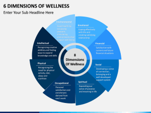 6 Dimensions of Wellness PowerPoint Template | SketchBubble