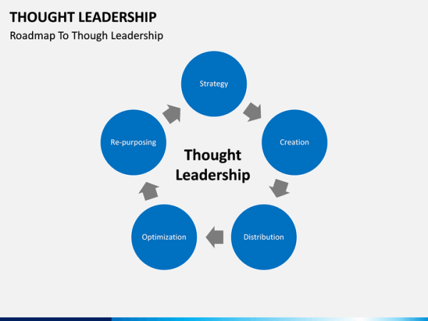 Thought Leadership PowerPoint Template | SketchBubble
