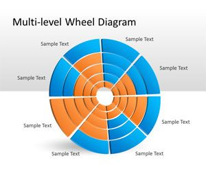 Free Multilevel Wheel Diagram for PowerPoint  Free
