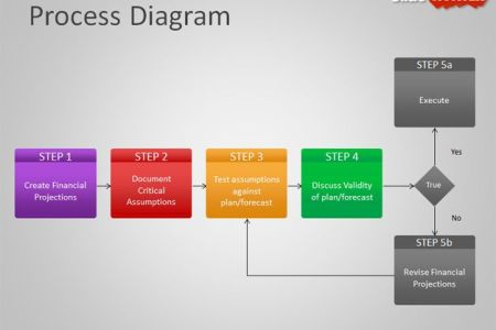 Free Schedule PowerPoint Templates   Free PPT   PowerPoint     Process Flow Diagram Template for PowerPoint