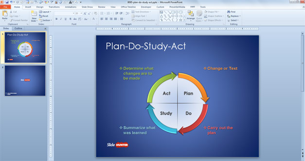 Free Free Plan Do Study Act PowerPoint Template Free PowerPoint Templates