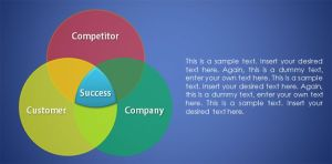 Free 3C's Strategic Framework Template for PowerPoint