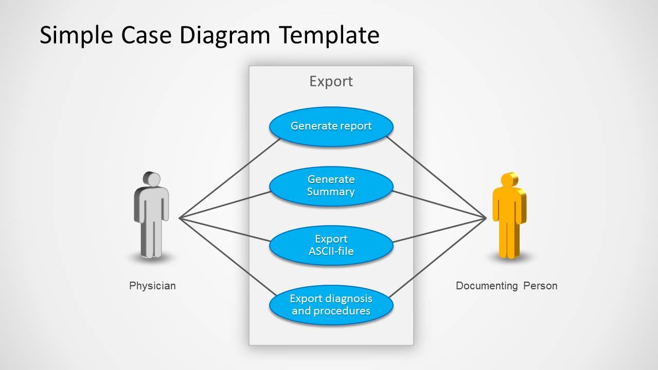 Visio Shapes Process Flow Diagrams Diagram Ppt