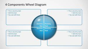 Blue 4 Components Wheel Diagrams for PowerPoint  SlideModel