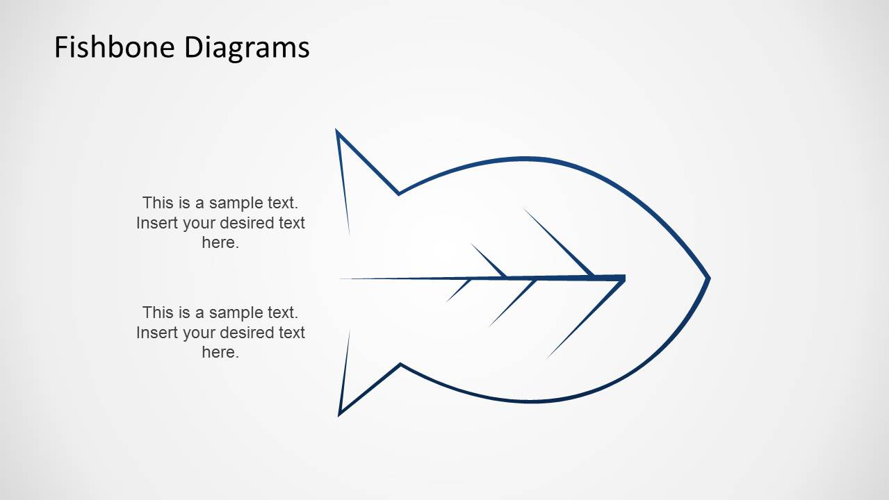 Fishbone Template For PowerPoint SlideModel