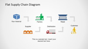 Flat Supply Chain Diagram with Icons  SlideModel