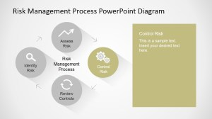 Risk Management Process PowerPoint Diagram  SlideModel