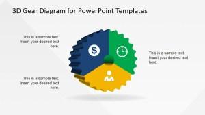 3 Steps 3D PowerPoint Gear Diagram  SlideModel