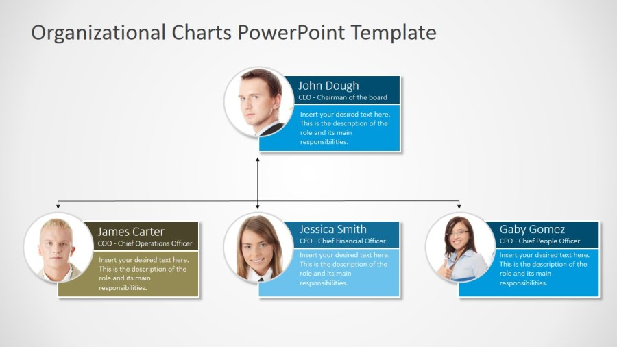 Organizational Charts PowerPoint Template   SlideModel     Org Chart with Photo and Text Placeholders