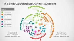 Multi Level Circular Organizational Chart Template