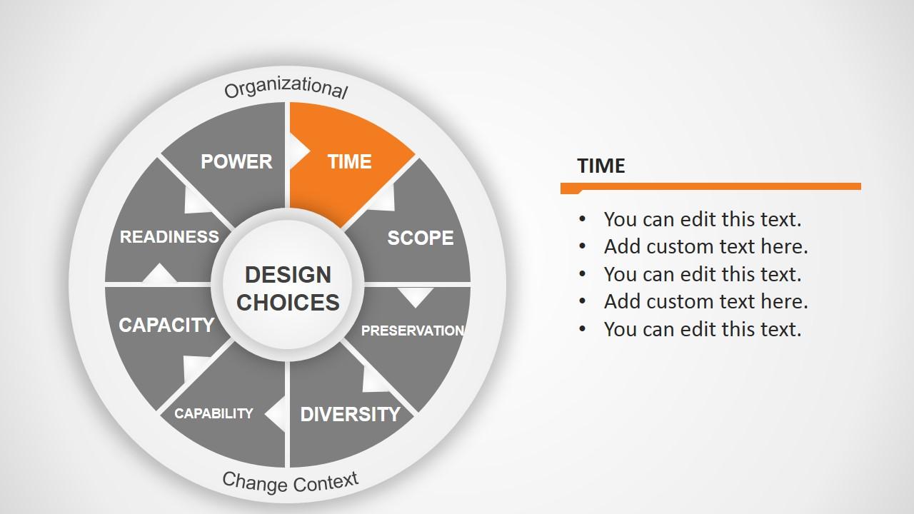 The Change Kaleidoscope PowerPoint Diagram SlideModel