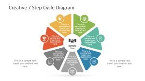 Creative 7 Step Cycle Diagram  SlideModel