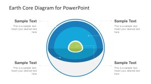 Earth Core Diagram PowerPoint Template  SlideModel