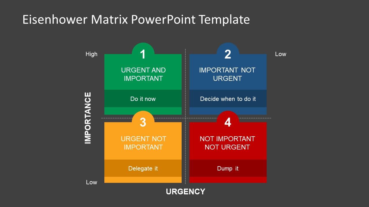 Eisenhower Matrix PowerPoint Template SlideModel