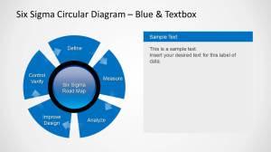 Six Sigma Diagram for PowerPoint  SlideModel