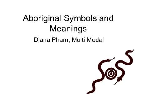 Aboriginal Art Symbols And Meanings Aboriginal Art Full Hd Maps