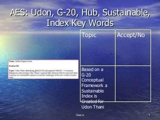 Sustainable Index for Udon Thani, Thailand