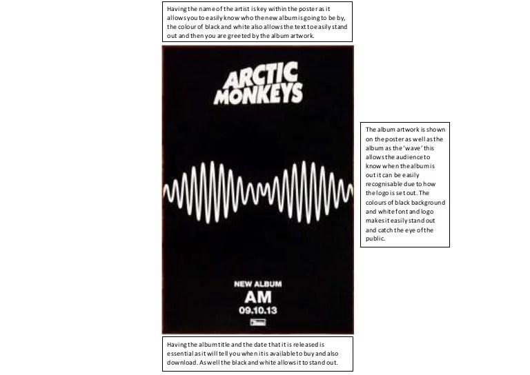 arctic monkeys poster analysis